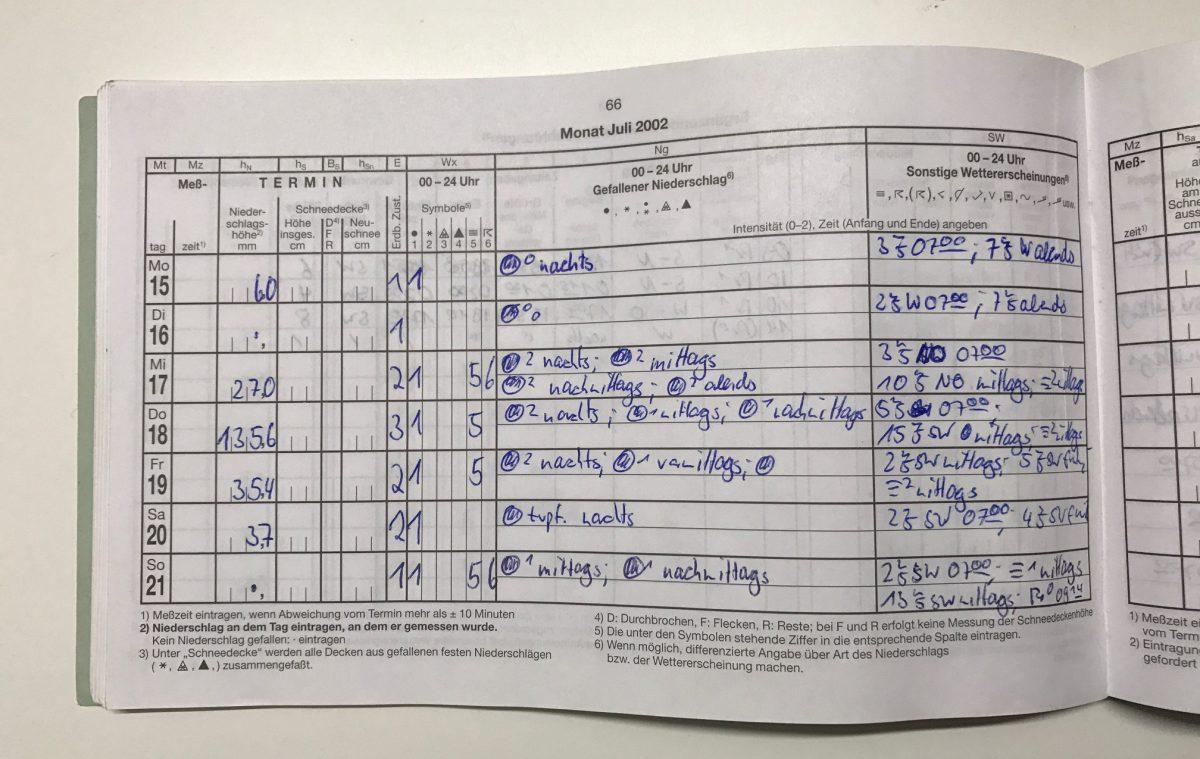 Handschriftliche Aufzeichnungen des Niederschlags auf dem Torfhaus. Der Niederschlagsrekord ist zu lesen: 135, 6 mm.